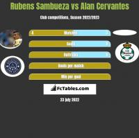 Rubens Sambueza vs Alan Cervantes h2h player stats