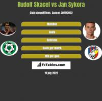 Rudolf Skacel vs Jan Sykora h2h player stats