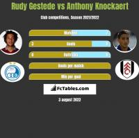 Rudy Gestede vs Anthony Knockaert h2h player stats