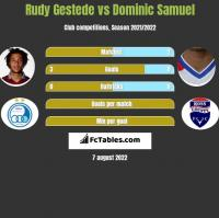Rudy Gestede vs Dominic Samuel h2h player stats