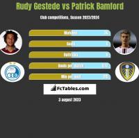 Rudy Gestede vs Patrick Bamford h2h player stats
