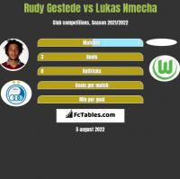 Rudy Gestede vs Lukas Nmecha h2h player stats