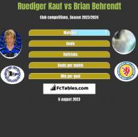Ruediger Kauf vs Brian Behrendt h2h player stats