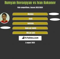 Rumyan Hovsepyan vs Ivan Kokonov h2h player stats