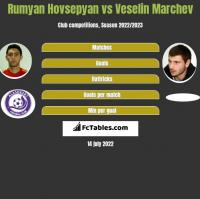 Rumyan Hovsepyan vs Veselin Marchev h2h player stats