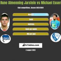 Rune Almenning Jarstein vs Michael Esser h2h player stats
