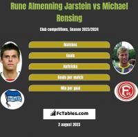 Rune Almenning Jarstein vs Michael Rensing h2h player stats
