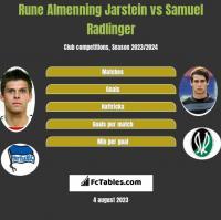 Rune Almenning Jarstein vs Samuel Radlinger h2h player stats