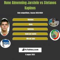 Rune Almenning Jarstein vs Stefanos Kapinos h2h player stats