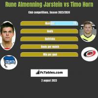 Rune Almenning Jarstein vs Timo Horn h2h player stats