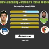 Rune Almenning Jarstein vs Tomas Koubek h2h player stats