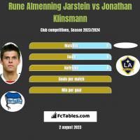 Rune Almenning Jarstein vs Jonathan Klinsmann h2h player stats