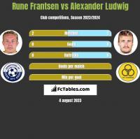 Rune Frantsen vs Alexander Ludwig h2h player stats