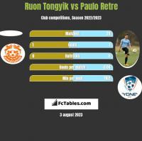 Ruon Tongyik vs Paulo Retre h2h player stats