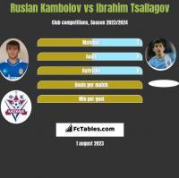 Ruslan Kambolov vs Ibrahim Tsallagov h2h player stats