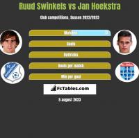 Ruud Swinkels vs Jan Hoekstra h2h player stats