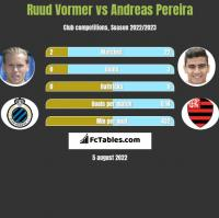 Ruud Vormer vs Andreas Pereira h2h player stats