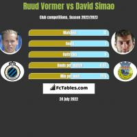 Ruud Vormer vs David Simao h2h player stats