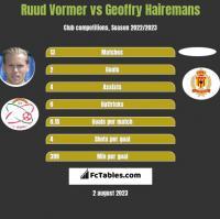 Ruud Vormer vs Geoffry Hairemans h2h player stats