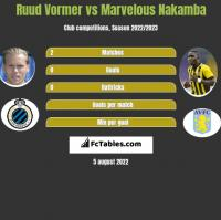 Ruud Vormer vs Marvelous Nakamba h2h player stats