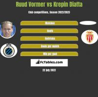 Ruud Vormer vs Krepin Diatta h2h player stats