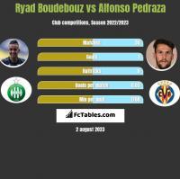 Ryad Boudebouz vs Alfonso Pedraza h2h player stats