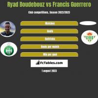Ryad Boudebouz vs Francis Guerrero h2h player stats