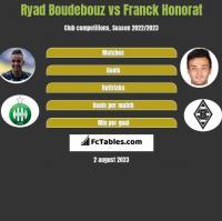 Ryad Boudebouz vs Franck Honorat h2h player stats