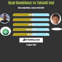 Ryad Boudebouz vs Takashi Inui h2h player stats