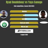 Ryad Boudebouz vs Yaya Sanogo h2h player stats