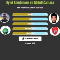 Ryad Boudebouz vs Mahdi Camara h2h player stats