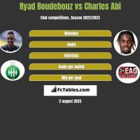 Ryad Boudebouz vs Charles Abi h2h player stats