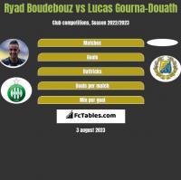 Ryad Boudebouz vs Lucas Gourna-Douath h2h player stats