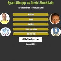 Ryan Allsopp vs David Stockdale h2h player stats