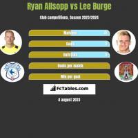 Ryan Allsopp vs Lee Burge h2h player stats