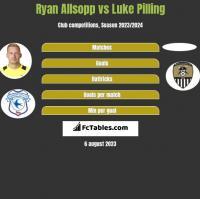 Ryan Allsopp vs Luke Pilling h2h player stats