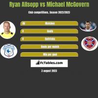 Ryan Allsopp vs Michael McGovern h2h player stats
