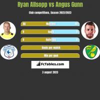 Ryan Allsopp vs Angus Gunn h2h player stats