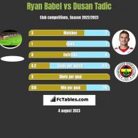 Ryan Babel vs Dusan Tadic h2h player stats