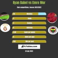 Ryan Babel vs Emre Mor h2h player stats