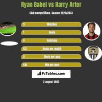 Ryan Babel vs Harry Arter h2h player stats