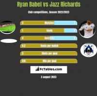 Ryan Babel vs Jazz Richards h2h player stats