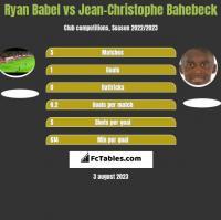 Ryan Babel vs Jean-Christophe Bahebeck h2h player stats