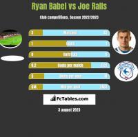 Ryan Babel vs Joe Ralls h2h player stats