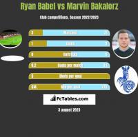 Ryan Babel vs Marvin Bakalorz h2h player stats