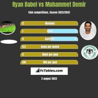 Ryan Babel vs Muhammet Demir h2h player stats