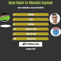 Ryan Babel vs Mustafa Saymak h2h player stats