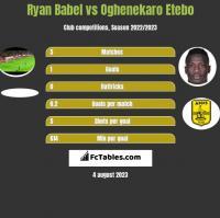Ryan Babel vs Oghenekaro Etebo h2h player stats