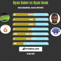 Ryan Babel vs Ryan Donk h2h player stats