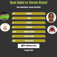 Ryan Babel vs Steven Nzonzi h2h player stats